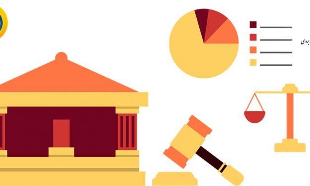 دانشگاه های کاردانی به کارشناسی علمی کاربردی حقوق