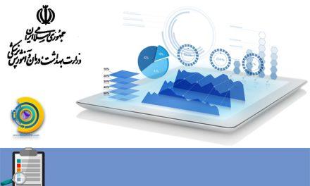 تحلیل کارنامه ارشد وزارت بهداشت 99