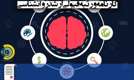 کارنامه و رتبه قبولی ارشد روانشناسی